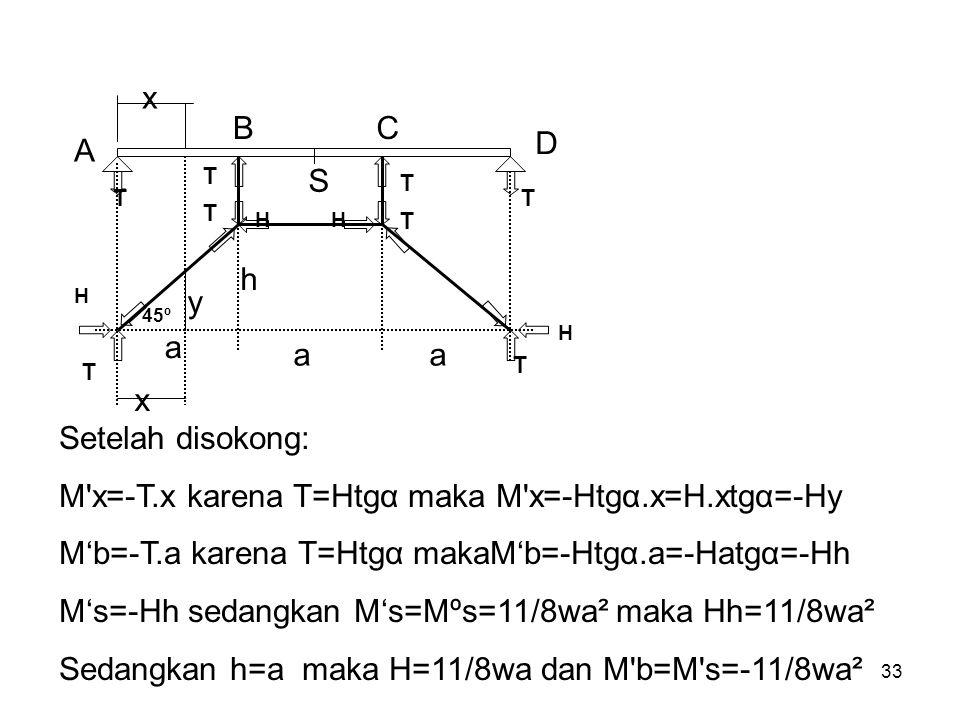33 45º h a aa x x y S A BC D Setelah disokong: M'x=-T.x karena T=Htgα maka M'x=-Htgα.x=H.xtgα=-Hy M'b=-T.a karena T=Htgα makaM'b=-Htgα.a=-Hatgα=-Hh M'