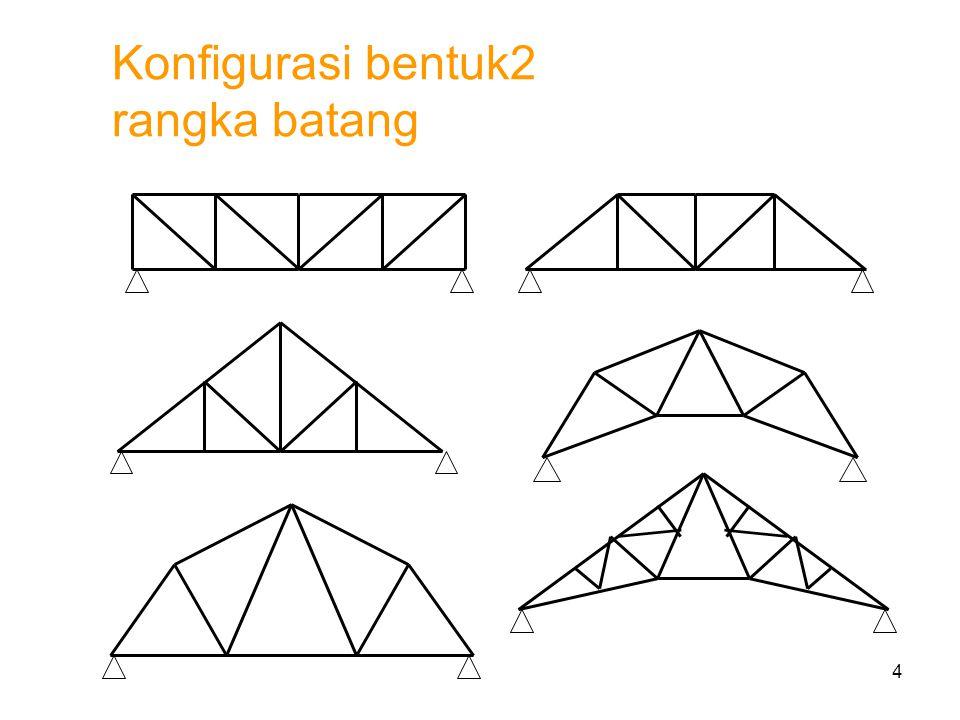 5 TITIK A ∑Fy=0 RA - AE sin @=0 1/2P-AE sin45º=0 AE.1/2V2 = 1/2P AE=P/V2 =1/2PV2 =1/2(1,414)P =0,707P (TEKAN) A.Menghitung dgnKeseimbangan titik hubung Rc=1/2P A B C E D Ra=1/2PP 45º aa ∑Fx=0 maka AB didapat,demikian seterusnya unt ttk2 hubung yang lain.