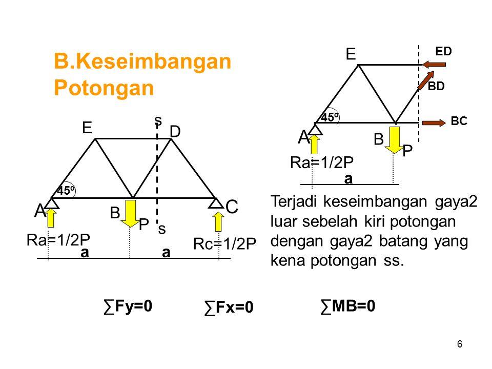 6 B.Keseimbangan Potongan Rc=1/2P A B C E D Ra=1/2P P 45º aa s s A B E Ra=1/2P P 45º a ED BD BC Terjadi keseimbangan gaya2 luar sebelah kiri potongan