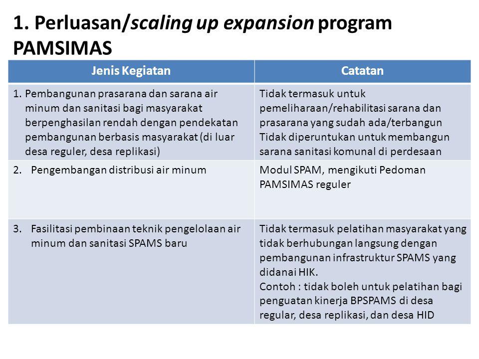 1. Perluasan/scaling up expansion program PAMSIMAS Jenis KegiatanCatatan 1.Pembangunan prasarana dan sarana air minum dan sanitasi bagi masyarakat ber