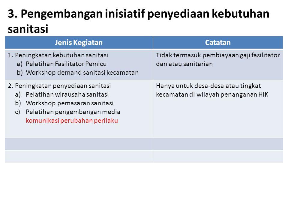 3. Pengembangan inisiatif penyediaan kebutuhan sanitasi Jenis KegiatanCatatan 1.Peningkatan kebutuhan sanitasi a)Pelatihan Fasilitator Pemicu b)Worksh