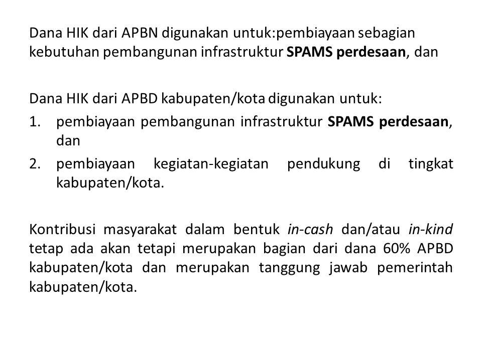 Dana HIK dari APBN digunakan untuk:pembiayaan sebagian kebutuhan pembangunan infrastruktur SPAMS perdesaan, dan Dana HIK dari APBD kabupaten/kota digu