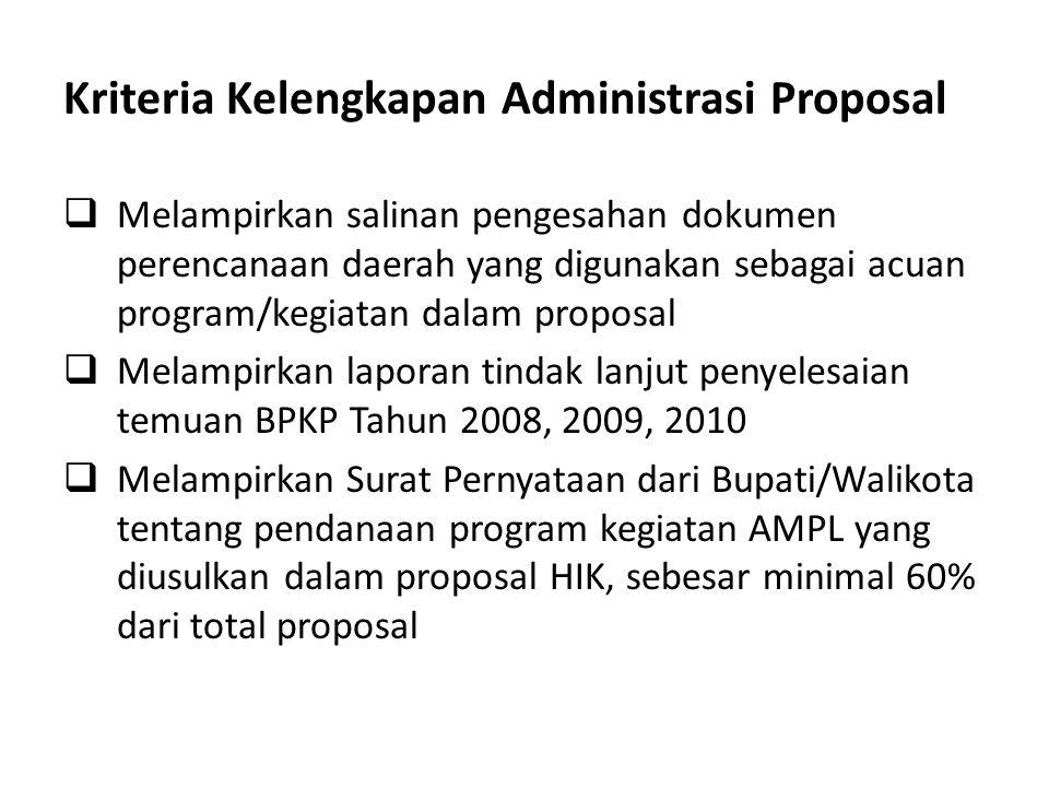 Kriteria Kelengkapan Administrasi Proposal  Melampirkan salinan pengesahan dokumen perencanaan daerah yang digunakan sebagai acuan program/kegiatan d