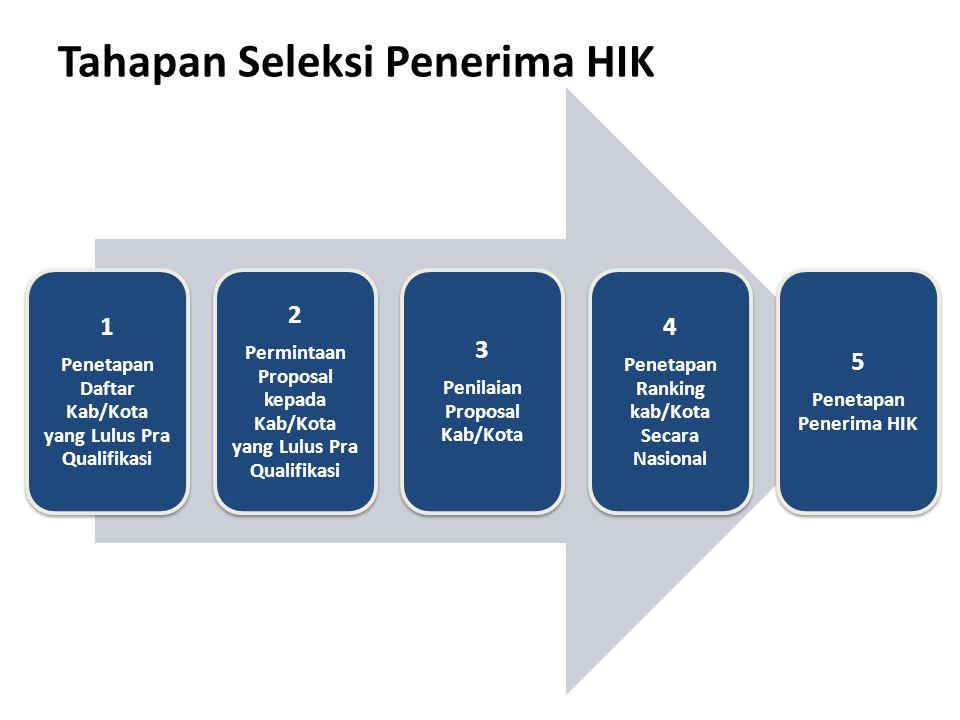 Tahapan Seleksi Penerima HIK 1 Penetapan Daftar Kab/Kota yang Lulus Pra Qualifikasi 2 Permintaan Proposal kepada Kab/Kota yang Lulus Pra Qualifikasi 3