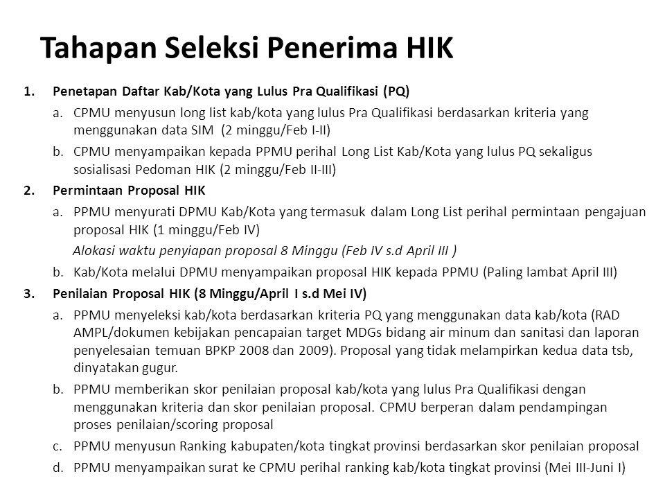 Tahapan Seleksi Penerima HIK 1.Penetapan Daftar Kab/Kota yang Lulus Pra Qualifikasi (PQ) a.CPMU menyusun long list kab/kota yang lulus Pra Qualifikasi