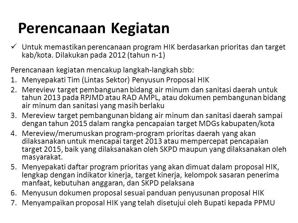 Perencanaan Kegiatan Untuk memastikan perencanaan program HIK berdasarkan prioritas dan target kab/kota. Dilakukan pada 2012 (tahun n-1) Perencanaan k