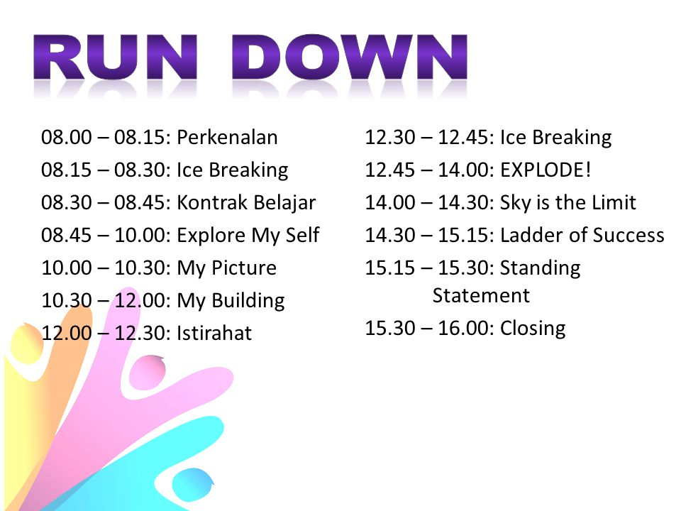 08.00 – 08.15: Perkenalan 08.15 – 08.30: Ice Breaking 08.30 – 08.45: Kontrak Belajar 08.45 – 10.00: Explore My Self 10.00 – 10.30: My Picture 10.30 – 12.00: My Building 12.00 – 12.30: Istirahat 12.30 – 12.45: Ice Breaking 12.45 – 14.00: EXPLODE.