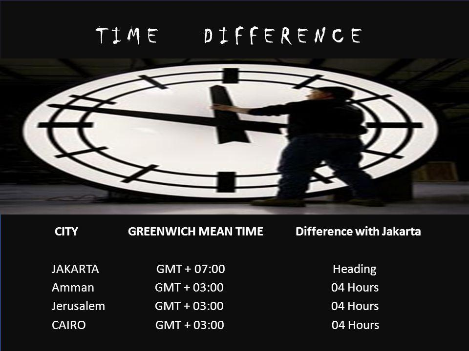 T I M E D I F F E R E N C E CITY GREENWICH MEAN TIME Difference with Jakarta JAKARTA GMT + 07:00 Heading Amman GMT + 03:00 04 Hours Jerusalem GMT + 03