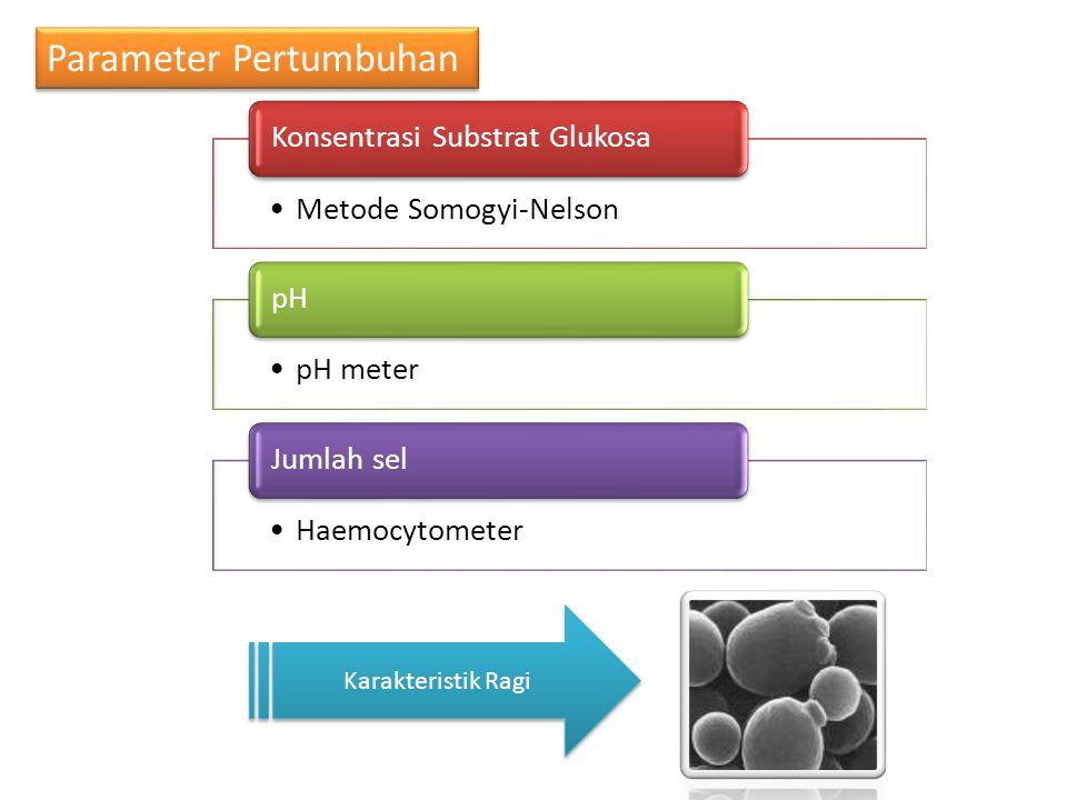 Metode Somogyi-Nelson Konsentrasi Substrat Glukosa pH meter pH Haemocytometer Jumlah sel Parameter Pertumbuhan Karakteristik Ragi