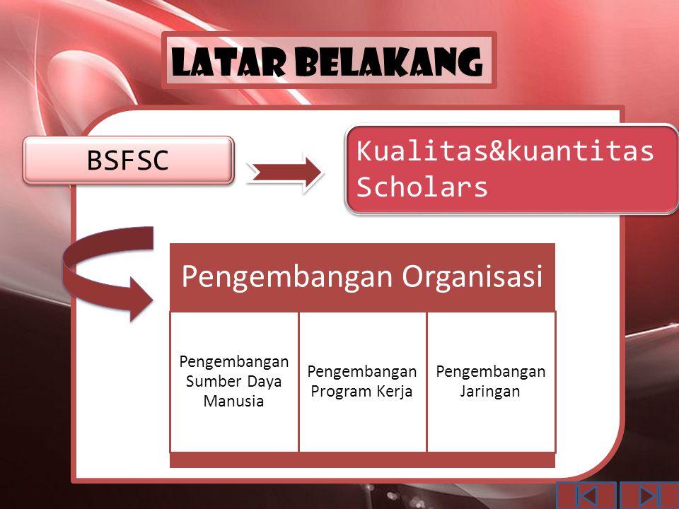 Latar Belakang BSFSC Kualitas&kuantitas Scholars Pengembangan Organisasi Pengembangan Sumber Daya Manusia Pengembangan Program Kerja Pengembangan Jaringan
