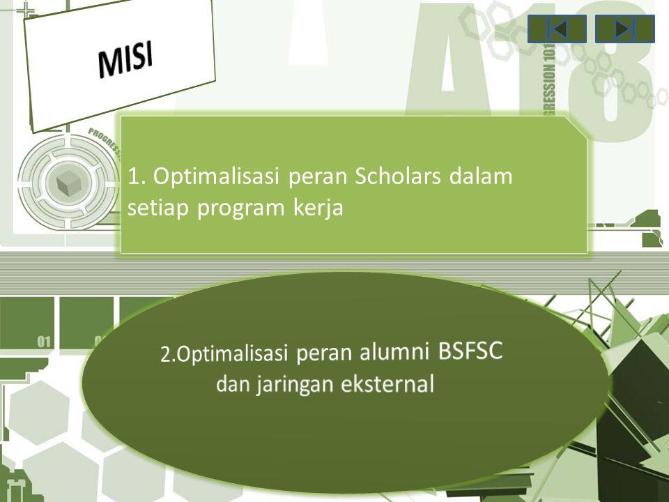 1. Optimalisasi peran Scholars dalam setiap program kerja