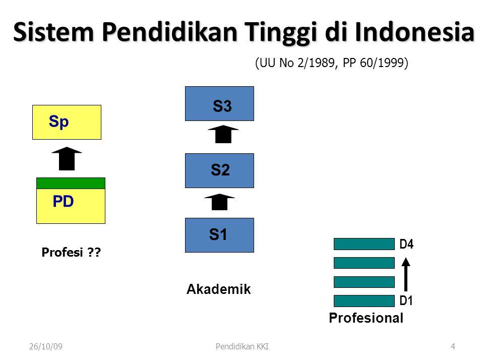 Pendidikan Spesialis di Indonesia ~ 1980 : Organisasi profesi 1980 – 2004 : Universitas 2004 – sekr : Universitas & Kolegium 26/10/09Pendidikan KKI15