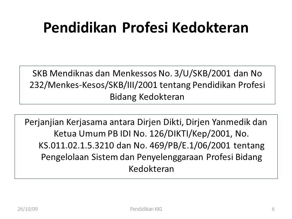 July 2004MASEAN7 2424 Sistem Pendidikan Dokter di Indonesia Pra-KBK S.Ked.