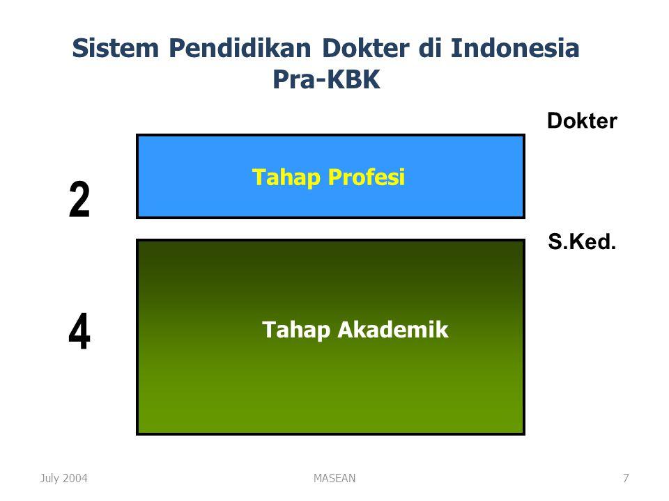 26/10/09Pendidikan KKI18 S1 AkademikProfesi S2 S3 dr.