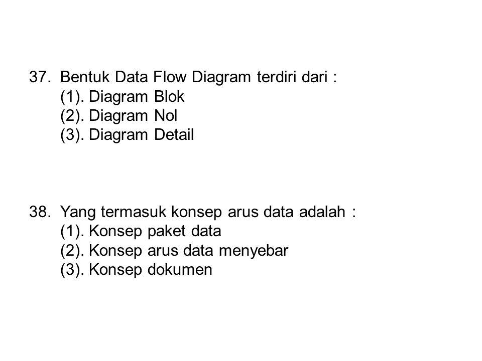 37.Bentuk Data Flow Diagram terdiri dari : (1). Diagram Blok (2).