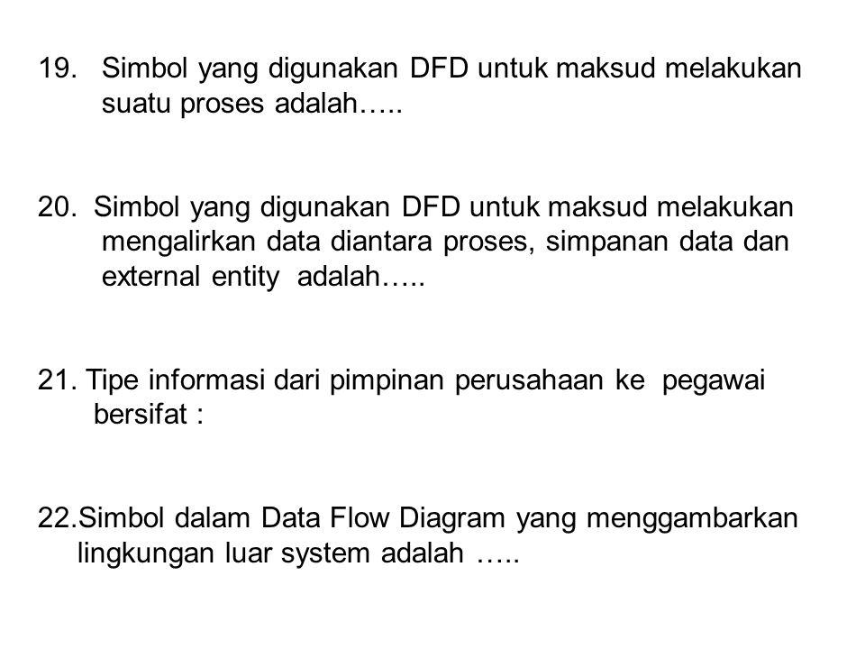 19.Simbol yang digunakan DFD untuk maksud melakukan suatu proses adalah…..