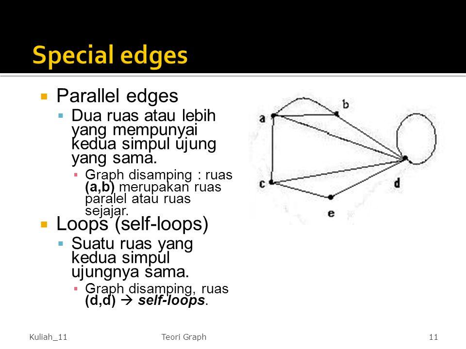  Parallel edges  Dua ruas atau lebih yang mempunyai kedua simpul ujung yang sama. ▪Graph disamping : ruas (a,b) merupakan ruas paralel atau ruas sej