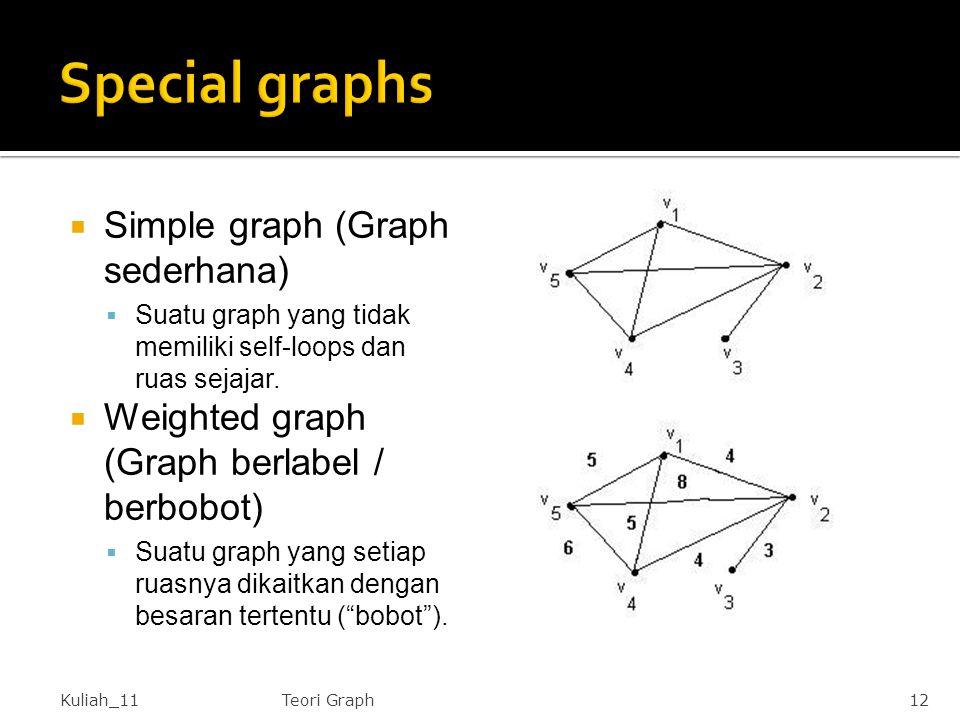  Simple graph (Graph sederhana)  Suatu graph yang tidak memiliki self-loops dan ruas sejajar.  Weighted graph (Graph berlabel / berbobot)  Suatu g