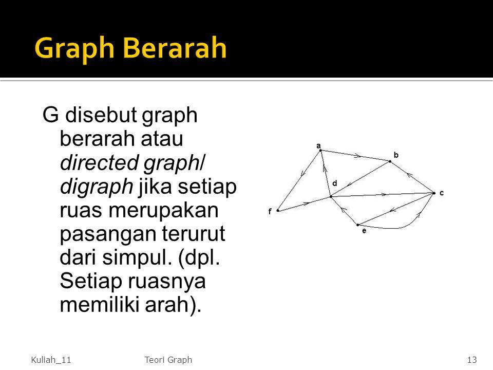 G disebut graph berarah atau directed graph/ digraph jika setiap ruas merupakan pasangan terurut dari simpul. (dpl. Setiap ruasnya memiliki arah). Kul