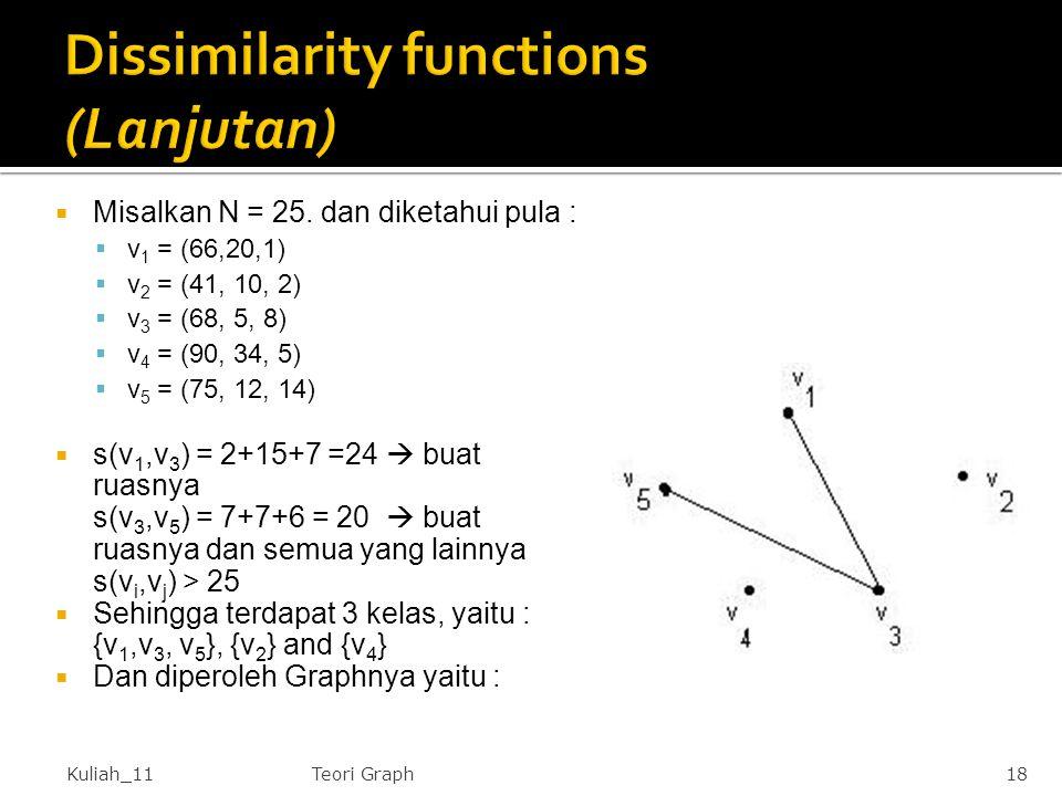  Misalkan N = 25. dan diketahui pula :  v 1 = (66,20,1)  v 2 = (41, 10, 2)  v 3 = (68, 5, 8)  v 4 = (90, 34, 5)  v 5 = (75, 12, 14)  s(v 1,v 3