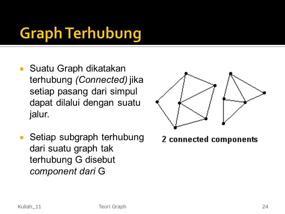  Suatu Graph dikatakan terhubung (Connected) jika setiap pasang dari simpul dapat dilalui dengan suatu jalur.  Setiap subgraph terhubung dari suatu