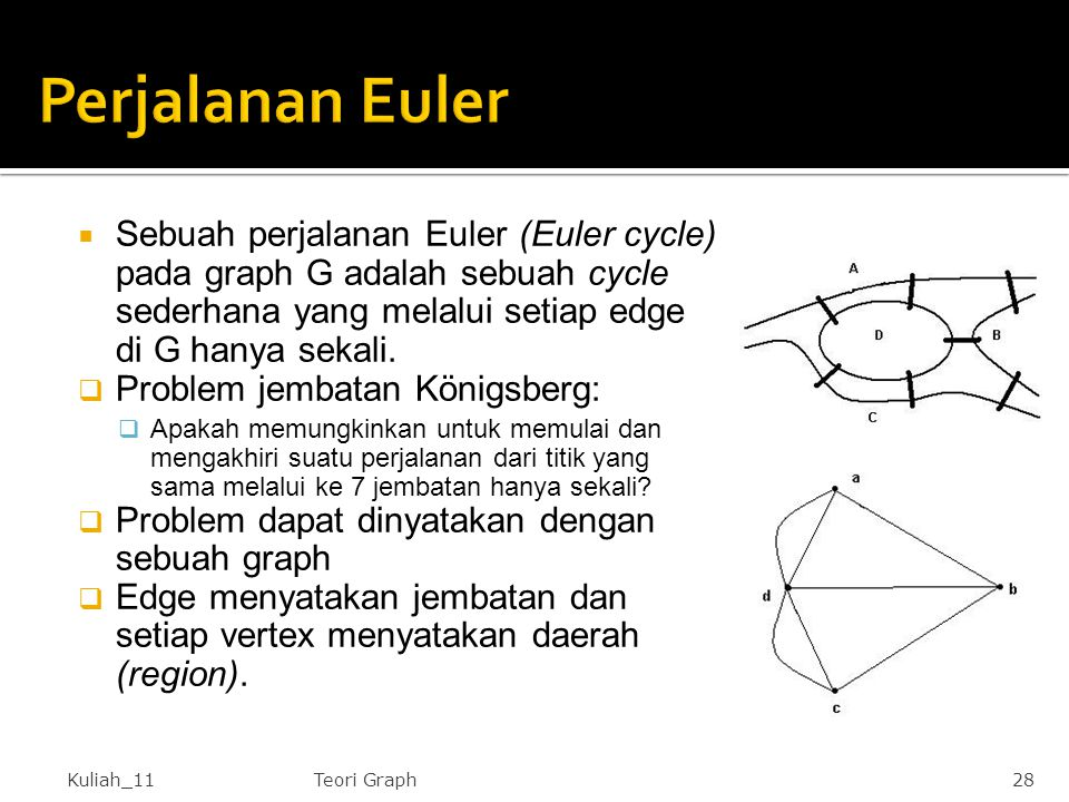  Sebuah perjalanan Euler (Euler cycle) pada graph G adalah sebuah cycle sederhana yang melalui setiap edge di G hanya sekali.  Problem jembatan Köni