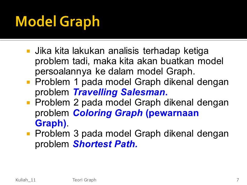  Jika kita lakukan analisis terhadap ketiga problem tadi, maka kita akan buatkan model persoalannya ke dalam model Graph.  Problem 1 pada model Grap