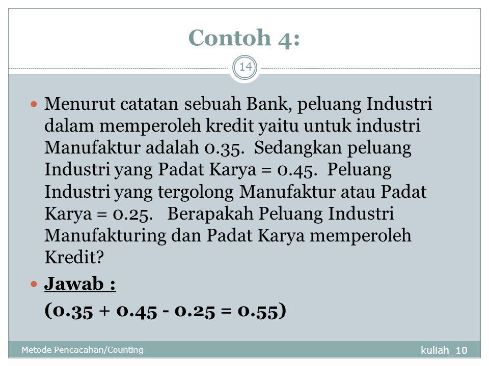 Contoh 4: kuliah_10 Metode Pencacahan/Counting 14 Menurut catatan sebuah Bank, peluang Industri dalam memperoleh kredit yaitu untuk industri Manufaktur adalah 0.35.