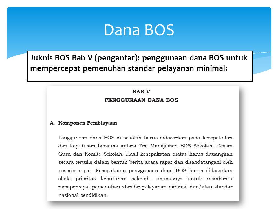 Juknis BOS Bab V (pengantar): penggunaan dana BOS untuk mempercepat pemenuhan standar pelayanan minimal: Dana BOS