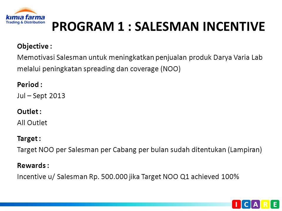 PROGRAM 1 : SALESMAN INCENTIVE Objective : Memotivasi Salesman untuk meningkatkan penjualan produk Darya Varia Lab melalui peningkatan spreading dan c