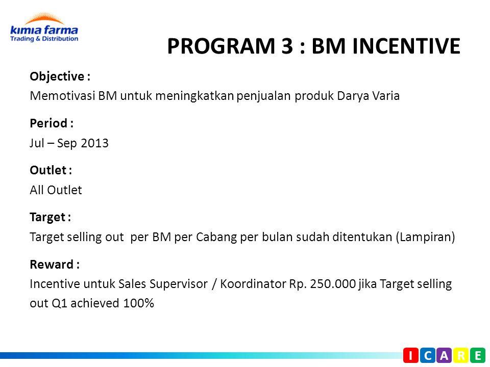 PROGRAM 3 : BM INCENTIVE Objective : Memotivasi BM untuk meningkatkan penjualan produk Darya Varia Period : Jul – Sep 2013 Outlet : All Outlet Target
