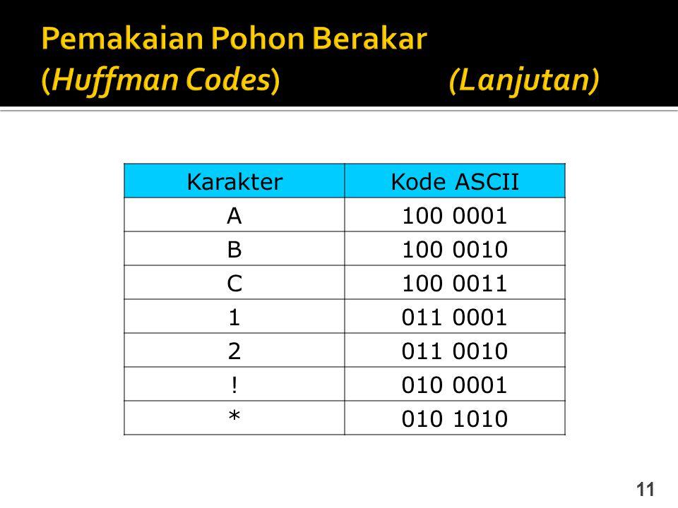 11 KarakterKode ASCII A100 0001 B100 0010 C100 0011 1011 0001 2011 0010 !010 0001 *010 1010