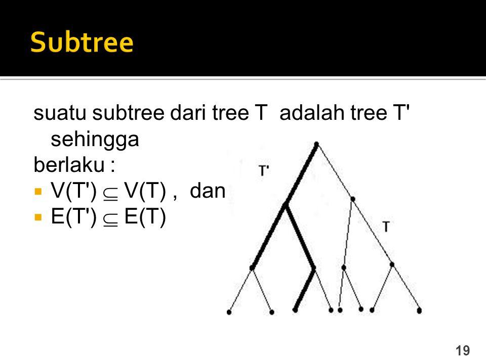 suatu subtree dari tree T adalah tree T' sehingga berlaku :  V(T')  V(T), dan  E(T')  E(T) 19