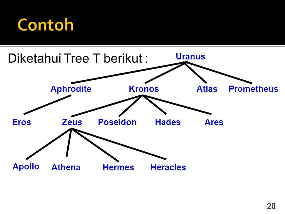 Diketahui Tree T berikut : 20 Uranus PrometheusAtlasKronosAphrodite ErosZeusPoseidonHadesAres Apollo AthenaHermesHeracles