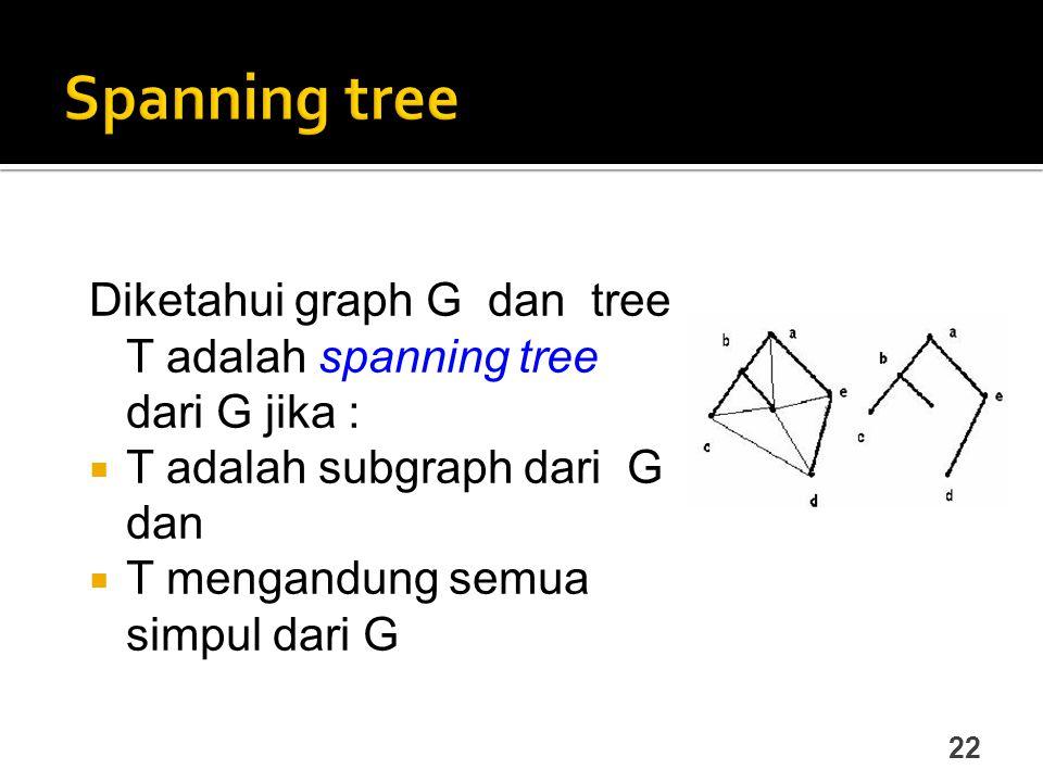 Diketahui graph G dan tree T adalah spanning tree dari G jika :  T adalah subgraph dari G dan  T mengandung semua simpul dari G 22