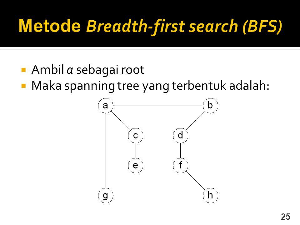  Ambil a sebagai root  Maka spanning tree yang terbentuk adalah: 25