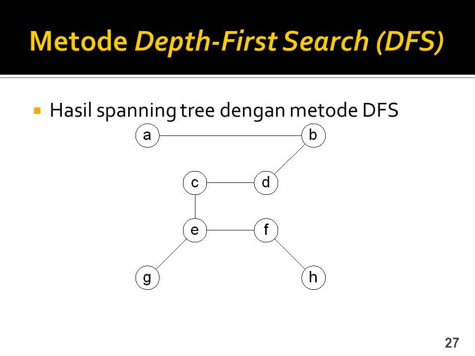  Hasil spanning tree dengan metode DFS 27