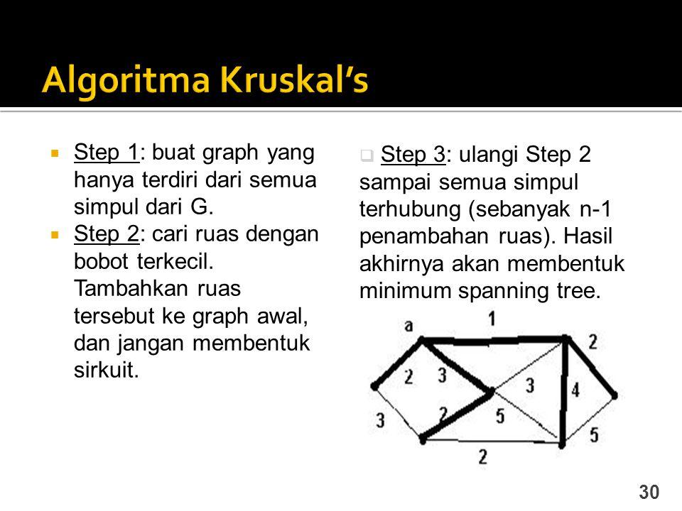 30  Step 1: buat graph yang hanya terdiri dari semua simpul dari G.  Step 2: cari ruas dengan bobot terkecil. Tambahkan ruas tersebut ke graph awal,