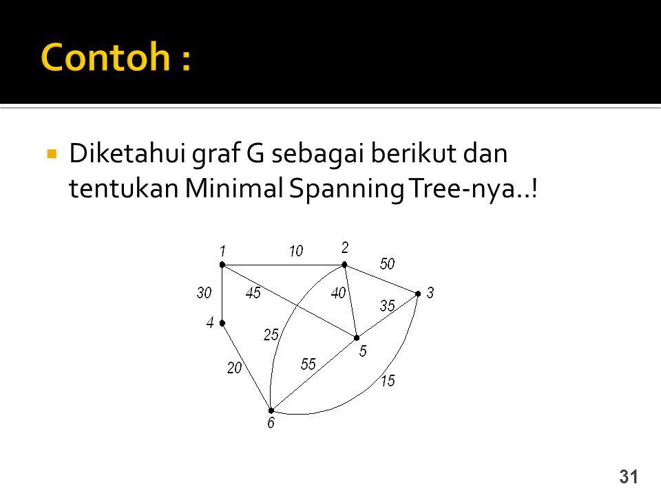  Diketahui graf G sebagai berikut dan tentukan Minimal Spanning Tree-nya..! 31
