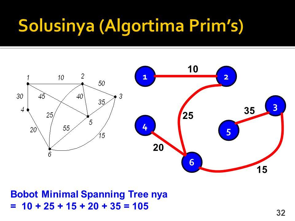 32 12 10 6 25 3 15 4 20 Bobot Minimal Spanning Tree nya = 10 + 25 + 15 + 20 + 35 = 105 5 35