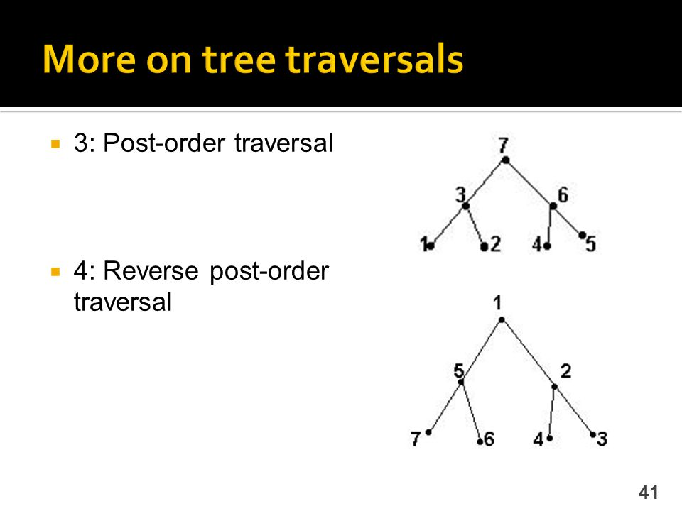 41  3: Post-order traversal  4: Reverse post-order traversal