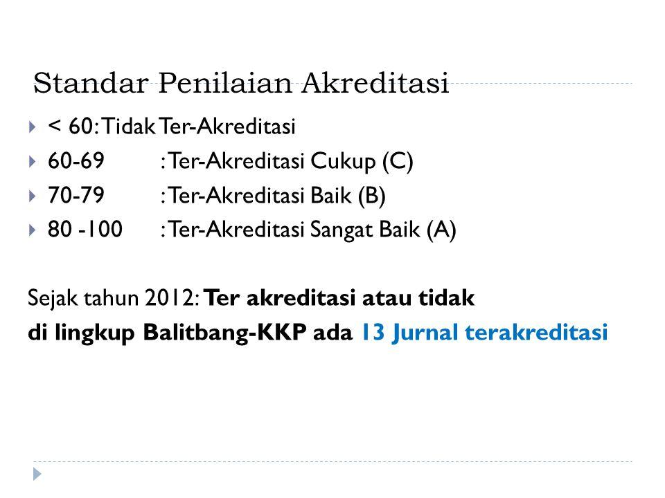 Standar Penilaian Akreditasi  < 60: Tidak Ter-Akreditasi  60-69: Ter-Akreditasi Cukup (C)  70-79: Ter-Akreditasi Baik (B)  80 -100: Ter-Akreditasi Sangat Baik (A) Sejak tahun 2012: Ter akreditasi atau tidak di lingkup Balitbang-KKP ada 13 Jurnal terakreditasi