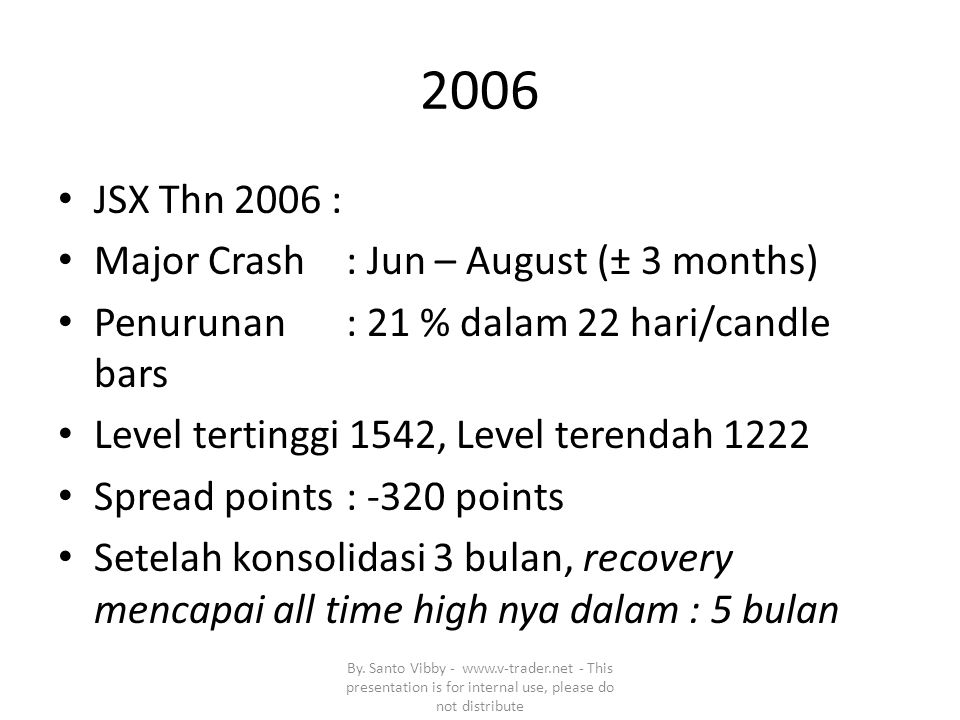 2006 JSX Thn 2006 : Major Crash: Jun – August (± 3 months) Penurunan: 21 % dalam 22 hari/candle bars Level tertinggi 1542, Level terendah 1222 Spread