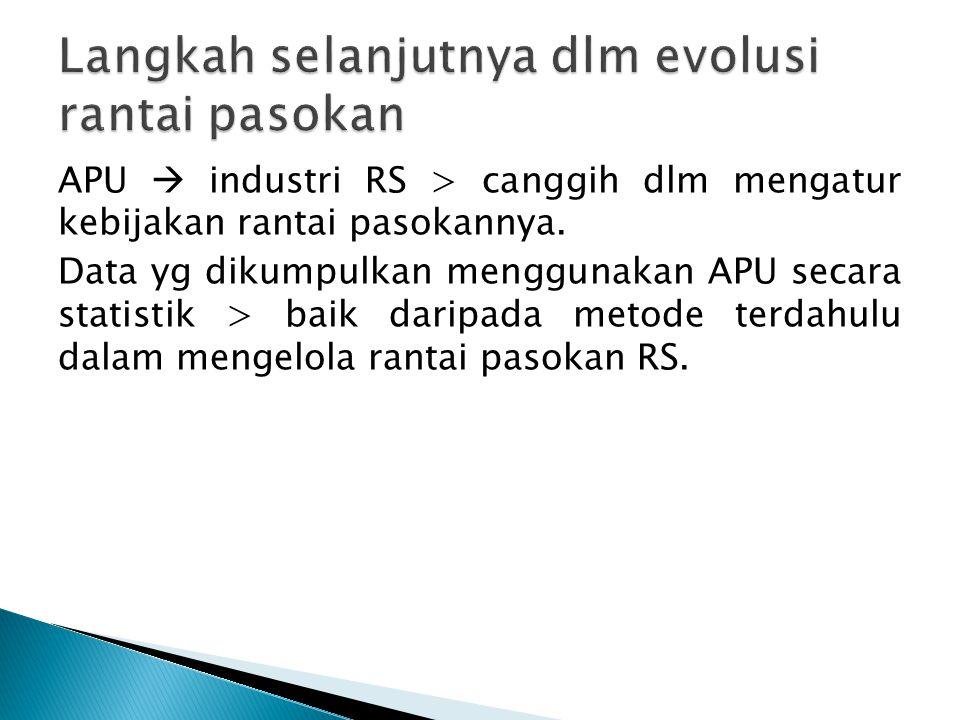 APU  industri RS > canggih dlm mengatur kebijakan rantai pasokannya. Data yg dikumpulkan menggunakan APU secara statistik > baik daripada metode terd