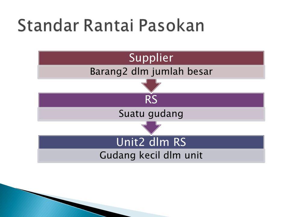 Unit2 dlm RS Gudang kecil dlm unit RS Suatu gudang Supplier Barang2 dlm jumlah besar