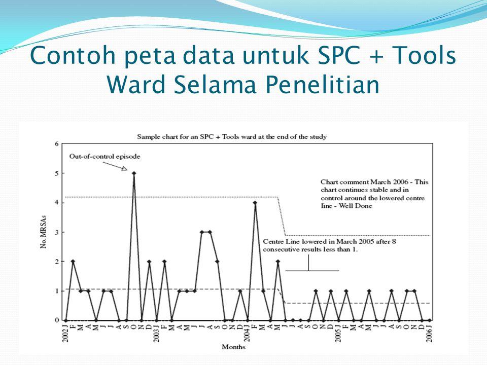 Contoh peta data untuk SPC + Tools Ward Selama Penelitian