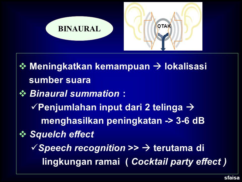  Meningkatkan kemampuan  lokalisasi sumber suara  Binaural summation : Penjumlahan input dari 2 telinga  menghasilkan peningkatan -> 3-6 dB  Squelch effect Speech recognition >>  terutama di lingkungan ramai ( Cocktail party effect ) sfaisa OTAK BINAURAL