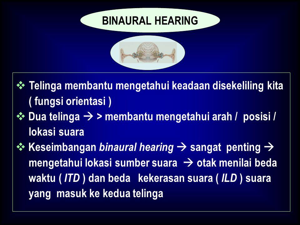 Telinga membantu mengetahui keadaan disekeliling kita ( fungsi orientasi )  Dua telinga  > membantu mengetahui arah / posisi / lokasi suara  Keseimbangan binaural hearing  sangat penting  mengetahui lokasi sumber suara  otak menilai beda waktu ( ITD ) dan beda kekerasan suara ( ILD ) suara yang masuk ke kedua telinga BINAURAL HEARING