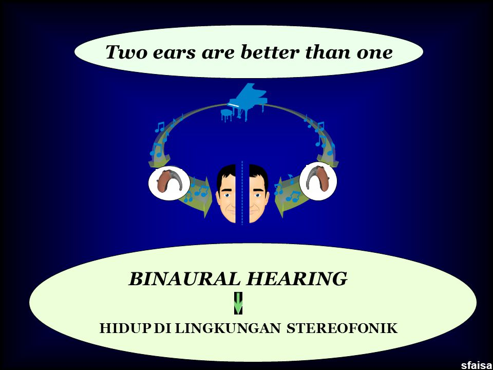 HIDUP DI LINGKUNGAN STEREOFONIK sfaisa Two ears are better than one