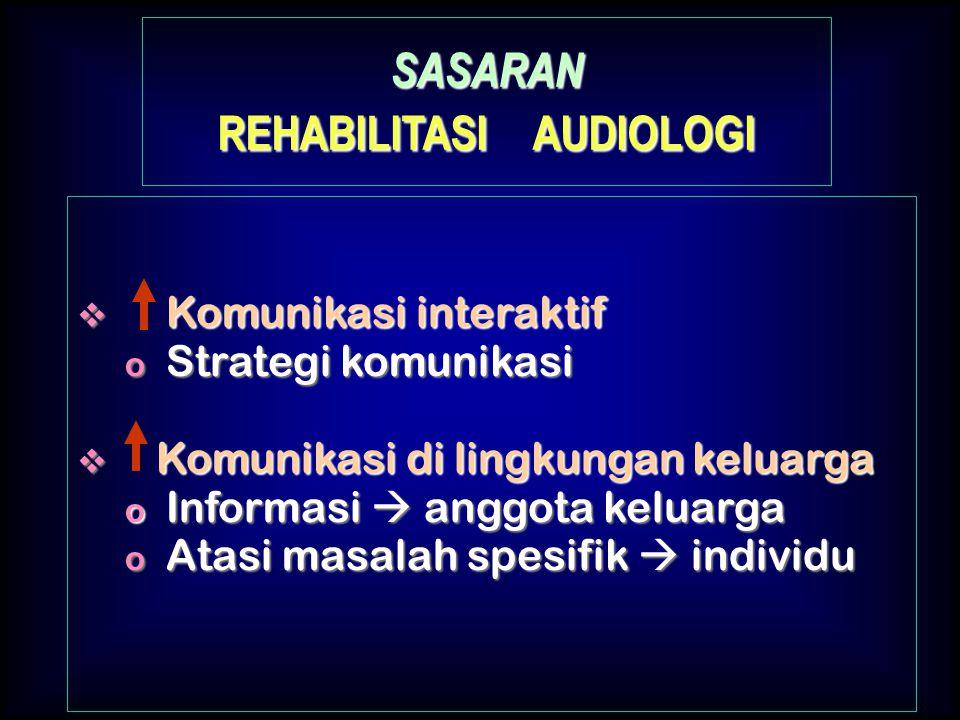 SASARAN REHABILITASI AUDIOLOGI  Komunikasi interaktif o Strategi komunikasi  Komunikasi di lingkungan keluarga o Informasi  anggota keluarga o Atasi masalah spesifik  individu